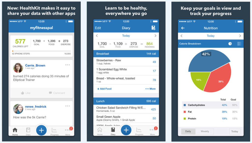 MyFitnessPal - Free Health Apps Most Popular & Best Health Apps for Android iOS